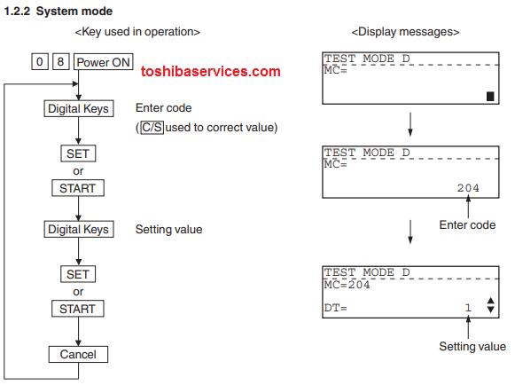 مراحل وارد شدن به MODE ، صفر و 8 برای تنظیمات نور مراحل زیر را طبق تصویر انجام میدهیم